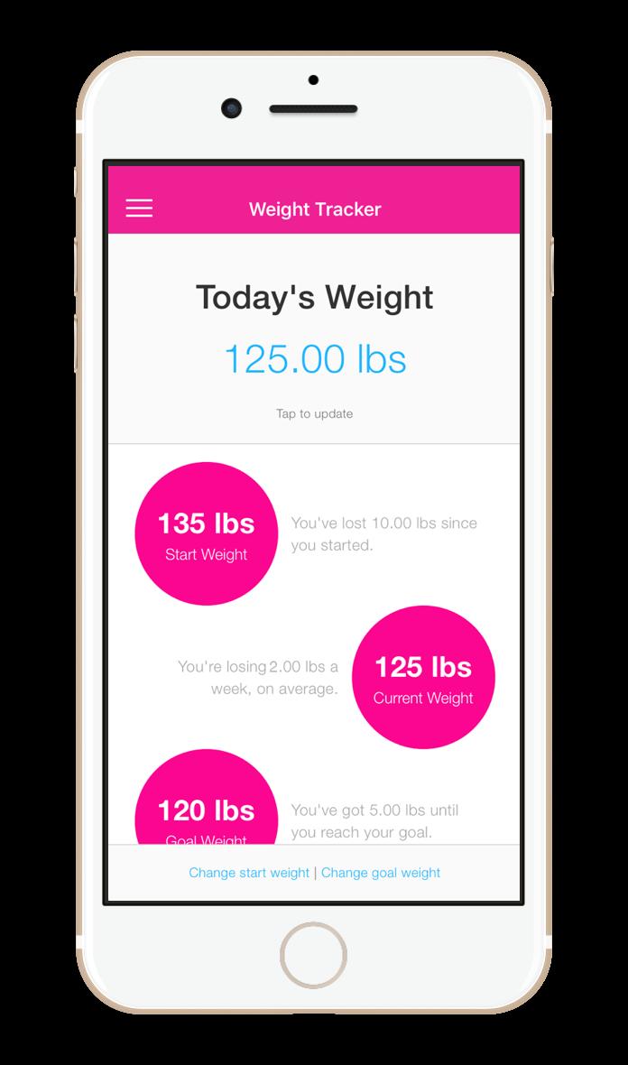 1 million pound weight loss challenge